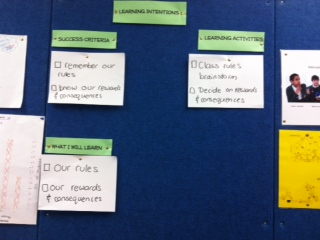 learning intentions board