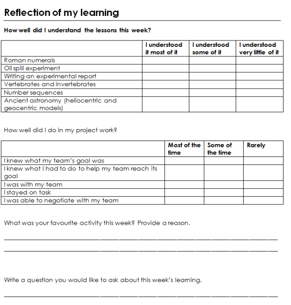 a screenshot of the reflection of my learning survey