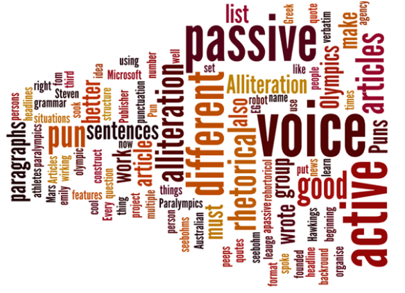 A word cloud showing what students have learnt in the newspaper project