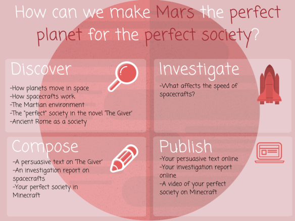 How can we make Mars the perfect planet for a perfect society-