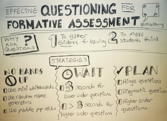 effective questioning sketchnote